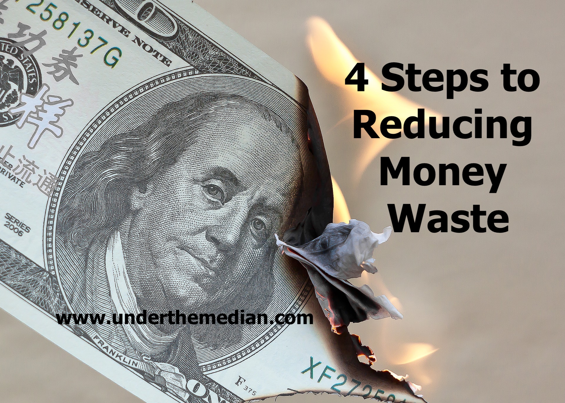 Reduce Money Waste by Asking Yourself These Four Questions